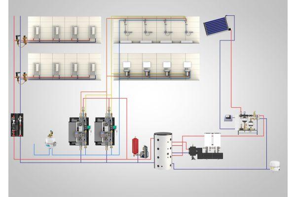 Schema einer Kaskadenschaltung für Frischwasserstationen.