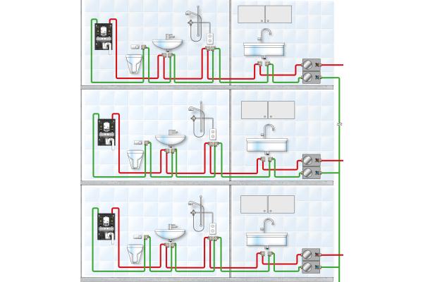 Systemischer Ansatz zum Optimieren der Trinkwassergüte