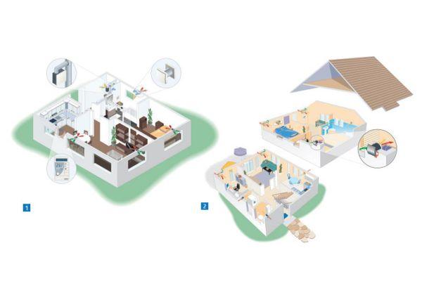 """Bild 1:  Abluftsystem mit Außenluftdurchlass am Beispiel Maico-""""smart"""". Bild 2; Be- und Entlüftung in einzelnen Räumen mit Wärmerückgewinnung, zum Beispiel Maico-""""WRG 35"""