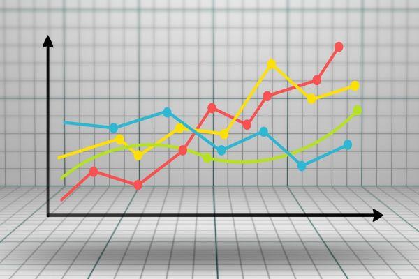 Ein Graph mit mehreren ansteigenden bunten Linien.