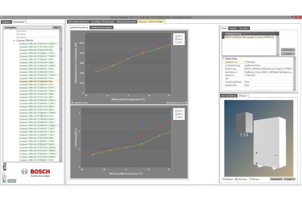 Leistungsdiagramme und Geometrie der Luft/WasserWärmepumpe Bosch