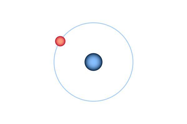 Ein Elektron umkreist einen Atomkern.