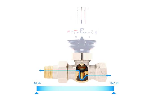 Automatisch. Einfach. Sicher: der dynamische hydraulische Abgleich mit Afriso!