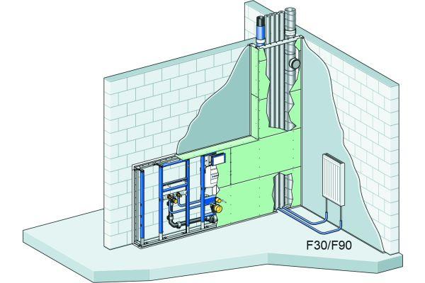 Komfortable Situation: Bleibt der Sanitärprofi als verantwortlicher Errichter der Bauleistung innerhalb des Herstellersystems, erhält er...