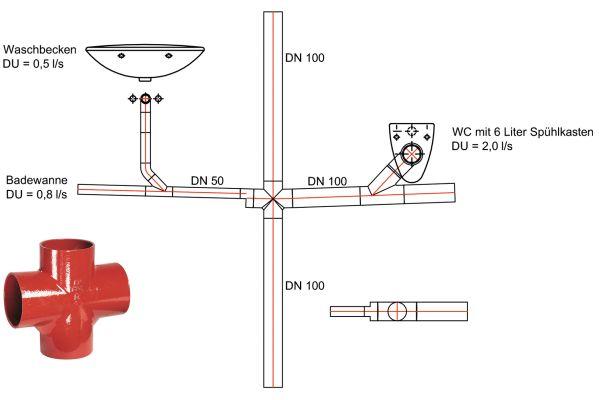 Einbau von Doppelzweigen in Schmutzwasser-Fallleitungen.