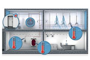Für die nachweisbare Wirksamkeit einer thermischen Desinfektion ist der korrekte Ablauf der Maßnahme entscheidend. Sämtliche Parameter (Temperatur/Zeit) sollten genauestens protokolliert werden.