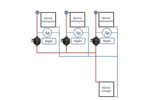 Schema einer Anlage mit drei Differenzdruckreglern.
