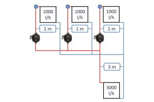 Schema einer Heizungsanlage mit drei parallelen Heizkreisen.