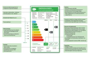 Vorschlag für den Energieausweis der VdZ: Die VdZ fordert bereits seit einigen Jahren, den Verbrauchsausweis abzuschaffen und den Energieausweis optisch an die Vorgaben der Energieverbrauchskennzeichnung anzupassen. Nur so werde Vergleichbarkeit und Transparenz geschaffen.