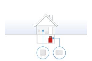 Smartes Thermostat plus Extension-Kit für die Heizungsregelung für Haus mit Heizungsanlage ohne kabelgebundenes Raumthermostat.