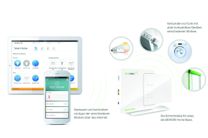 """Herzstück der Smart Home-Plattform """"Quivicon"""" ist die hier zu sehende """"HomeBase"""""""