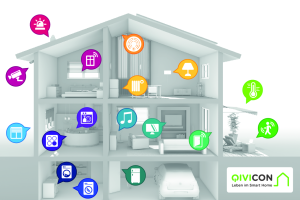 """Die Zukunft liegt bei Smart Home in Plattformen wie  """"Quivicon"""""""
