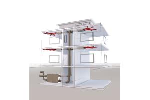"""Bei Lüftungsanlagen mit einem gebäudezentralen Lüftungsgerät werden mit Hilfe der """"Flat Box"""" einzelne Wohnungen mit Außenluft versorgt."""