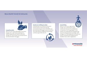 Welche Vorteile bietet BioLPG den Verbrauchern?
