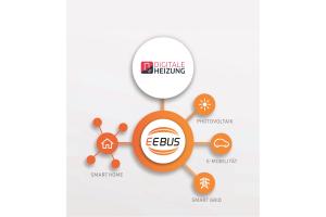 """""""Speak Energy"""" – Mit dem EEBUS-Standard soll die """"digitale Heizung"""" mit Smart Home-Systemen kommunizieren."""