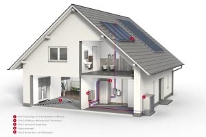 Roth Solaranlage, Wärmepumpe mit Hydraulikmodul, Wärmespeicher und Flächen-Heiz- und Kühlsystem ergeben ein energieeffizientes Gesamtsystem.