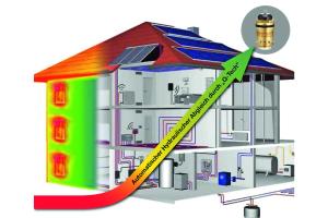 """Schema des automatischen hydraulischen Abgleichs durch """"Q-Tech"""" von Oventrop."""