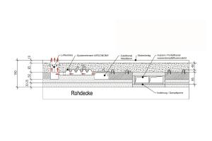 """Die Grafik zeigt, wie die neuen Flachkanäle in die """"Airconomy""""-Bodenkonstruktion integriert werden können."""
