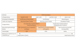 Die Tabelle beschreibt die Charakteristik der Baubranche.