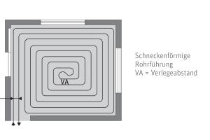 Schema einer schneckenförmigen Verlegung von Fußbodenheizungsrohren.