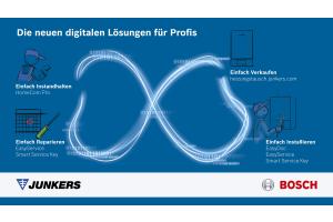 """Die """"Digital Customer Journey"""" führt den Fachkunden durch alle Stationen des Produktlebenszyklus."""