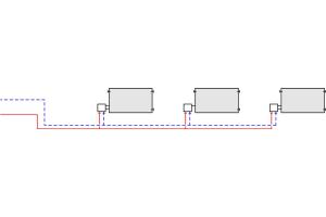 Schema der dezentralen Wohnungsverteilung mit Heizkörper.