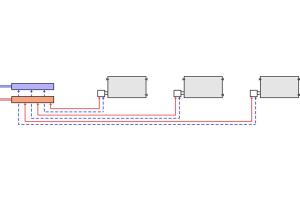 Schema der zentralen Wohnungsverteilung mit Heizkörper.