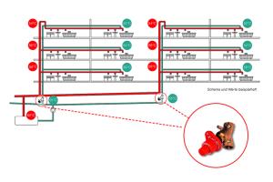 Abb.3: Durch die Installation von Regelventilen mit thermostatischer Temperaturregelung werden variable Druckverluste in den Steigsträngen modulierend abgeglichen und so eine gleichmäßige Durchströmung und Verteilung ermöglicht.