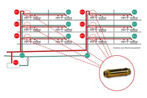 Abb.4: Durch die Installation von Stockwerksregulierventilen werden variable Druckverluste in allen Anlageteilen modulierend abgeglichen und so eine gleichmäßige Durchströmung und Verteilung ermglicht.