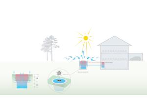 """Die Grafik erklärt die Funktionsweise eines """"Naturwärmespeichers""""."""