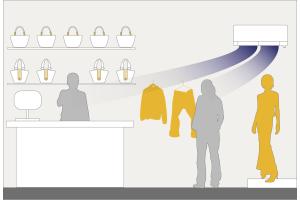Die Grafik beschreibt, wie ein Klimageräten die Luftströmung gezielt nach dem Aufenthaltsort von Personen im Raum verändert.