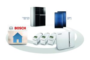 Infografik zu den Komponenten des Smart Home-Systems von Bosch.