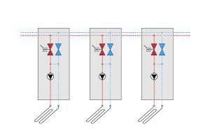 Abb.3: Innovation - Beimisch-Regelung (dezentrale Verteilung) bei Fußbodenheizungen.