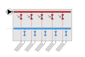Abb.1: Herkömmliche Drossel-Regelung bei Fußbodenheizungen (zentrale Verteilung).