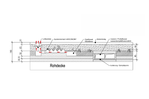 Die Grafik zeigt, wie die Integration der Flachkanäle für die Lüftung in die Bodenkonstruktion aussieht.