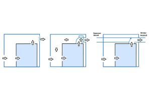 Möglichkeiten der Abluftführung bei Druckluftverdichtern (Abb.17).