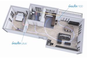"""3D-Grundriss der Luftströme, die das Lüftungsgerät """"freeAir 100"""" produziert."""
