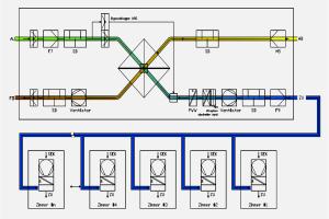 Plan einer zentralen Lüftung mit dezentraler Raumtemperierung.