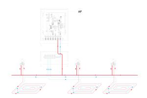 Schema einer Fußbodenheizung mit dezentrale Verteilung mit Wohnungsstation.