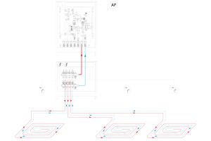 Schema einer Fußbodenheizung mit zentrale Verteilung mit Wohnungsstation.