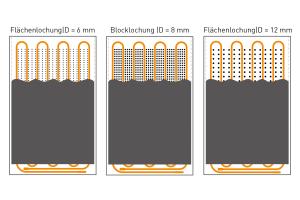 Grafik des Aufbaus der Akustikdecke von Variotherm zur Flächenheizung und Flächenkühlung.