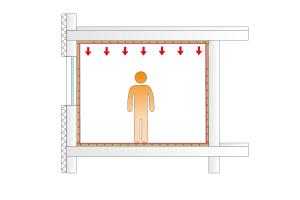 Die Oberflächentemperaturen der Deckenheizung betragen 23 bis maximal 35 °C. Dies wird als sehr angenehm empfunden.