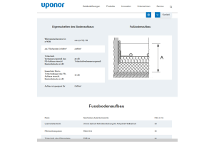"Screenshot aus dem Uponor-""Configurator""."