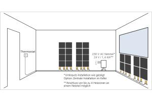 """Die Grafik beschreibt, wie die Trockenbauwand """"e-Wall"""" installiert wird."""