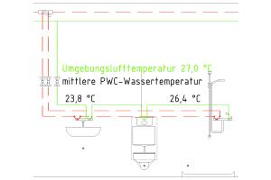 Bild 10: Durch Simulations-Rechnung untersuchte Reihenleitungsinstallation.