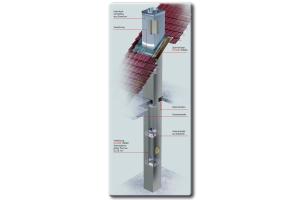 """Die Grafik beschreibt den Aufbau des La-30-""""FutureTherm""""-Abgassystems."""