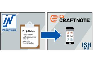 """Die Grafik beschreibt, wie die Schnittstelle der App """"craftnote"""" zur IN-FORM-Handwerkersoftware abläuft."""