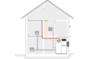 Schematische Darstellung eines Hauses mit einer Haustechnikzentrale.