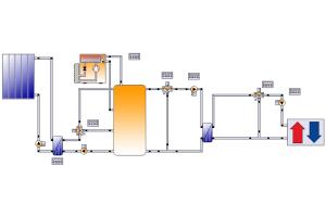 Das Anlageschema der Gasdruckregelanlage Ostheim.