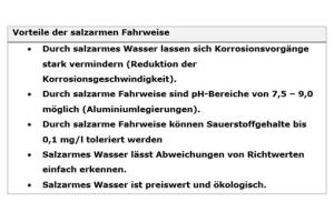 Die Vorteile der salzarmen Fahrweise.